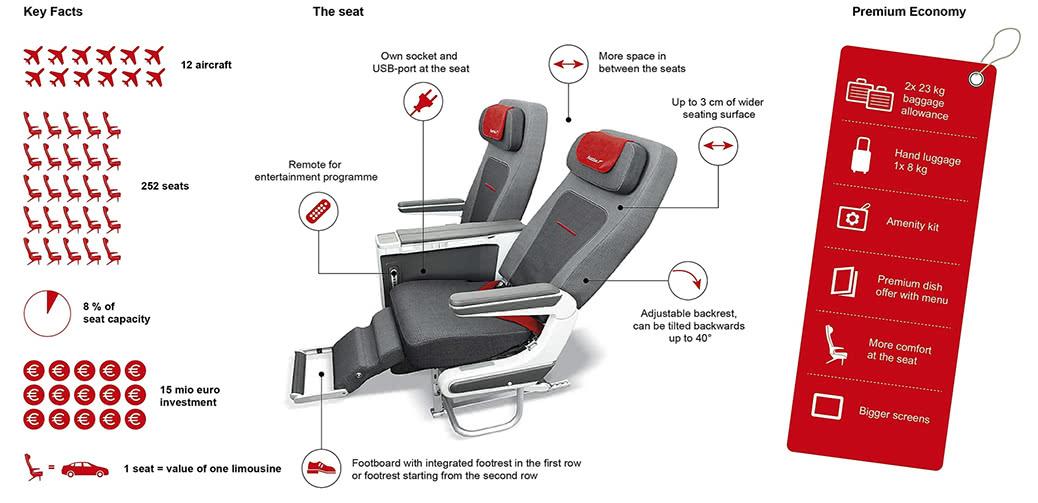 Austrian Airlines Premium Econcomy Flight Reviews